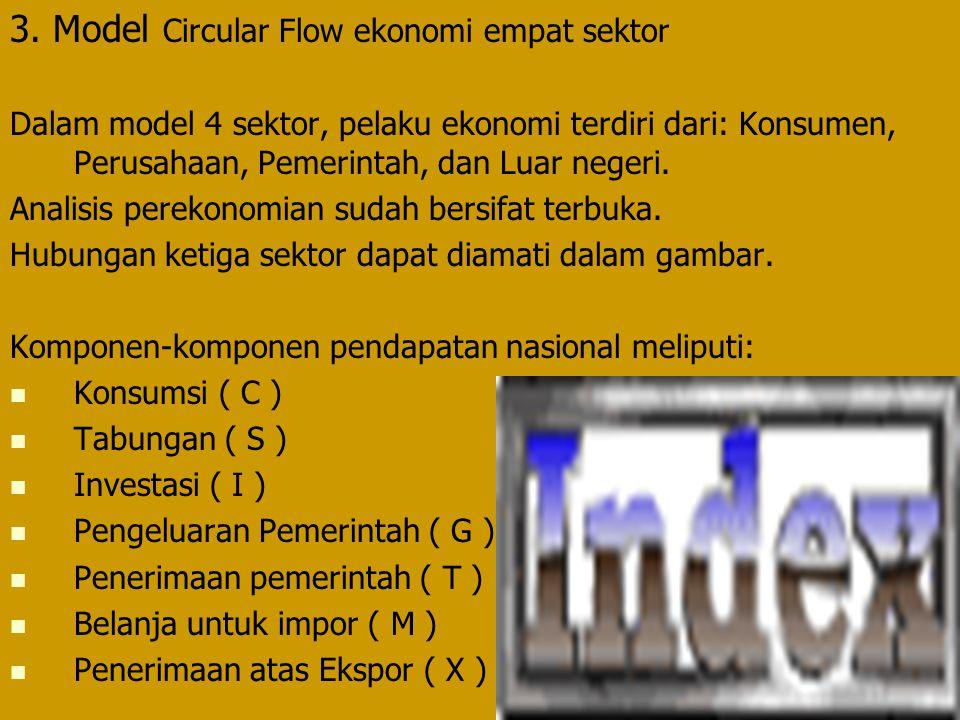 3. Model Circular Flow ekonomi empat sektor