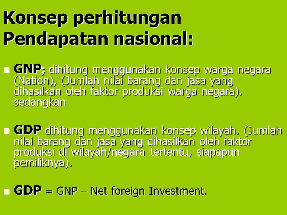 Konsep perhitungan Pendapatan nasional: