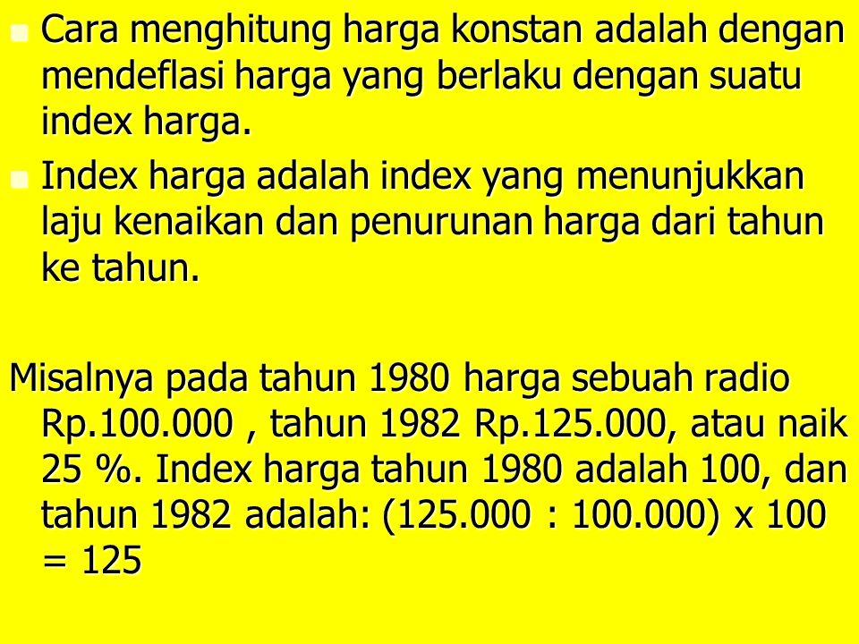 Cara menghitung harga konstan adalah dengan mendeflasi harga yang berlaku dengan suatu index harga.