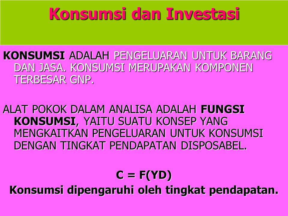Konsumsi dan Investasi