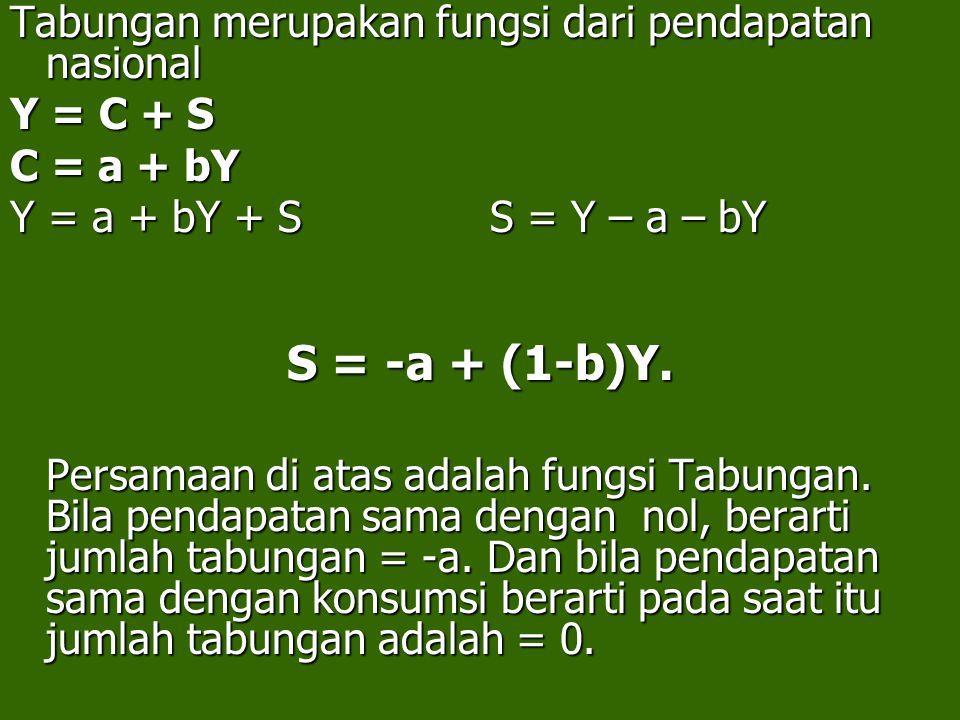 S = -a + (1-b)Y. Tabungan merupakan fungsi dari pendapatan nasional