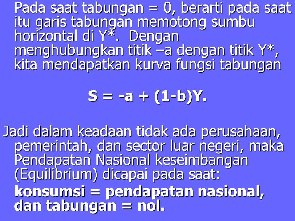 Pada saat tabungan = 0, berarti pada saat itu garis tabungan memotong sumbu horizontal di Y*. Dengan menghubungkan titik –a dengan titik Y*, kita mendapatkan kurva fungsi tabungan