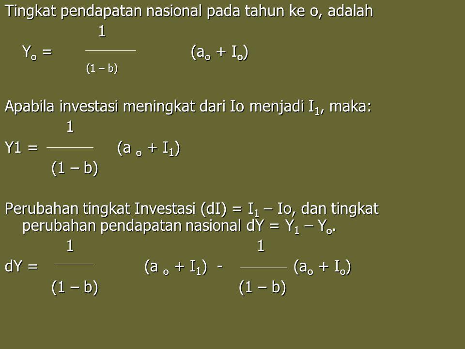 Tingkat pendapatan nasional pada tahun ke o, adalah 1 Yo = (ao + Io)