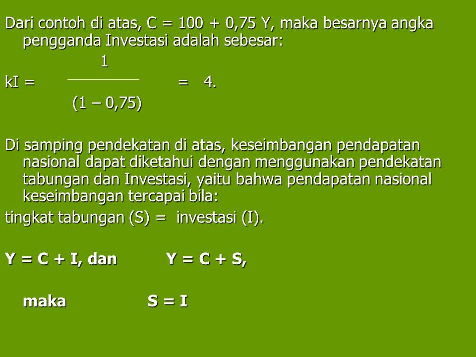 Dari contoh di atas, C = 100 + 0,75 Y, maka besarnya angka pengganda Investasi adalah sebesar: