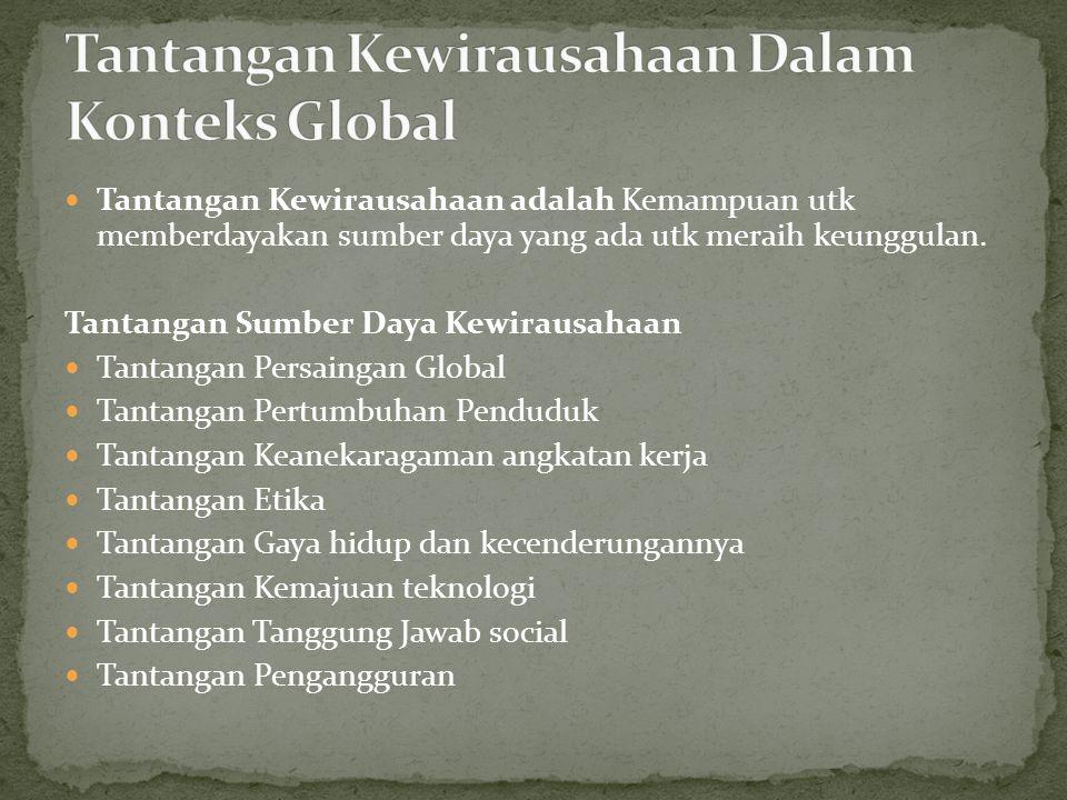 Tantangan Kewirausahaan Dalam Konteks Global