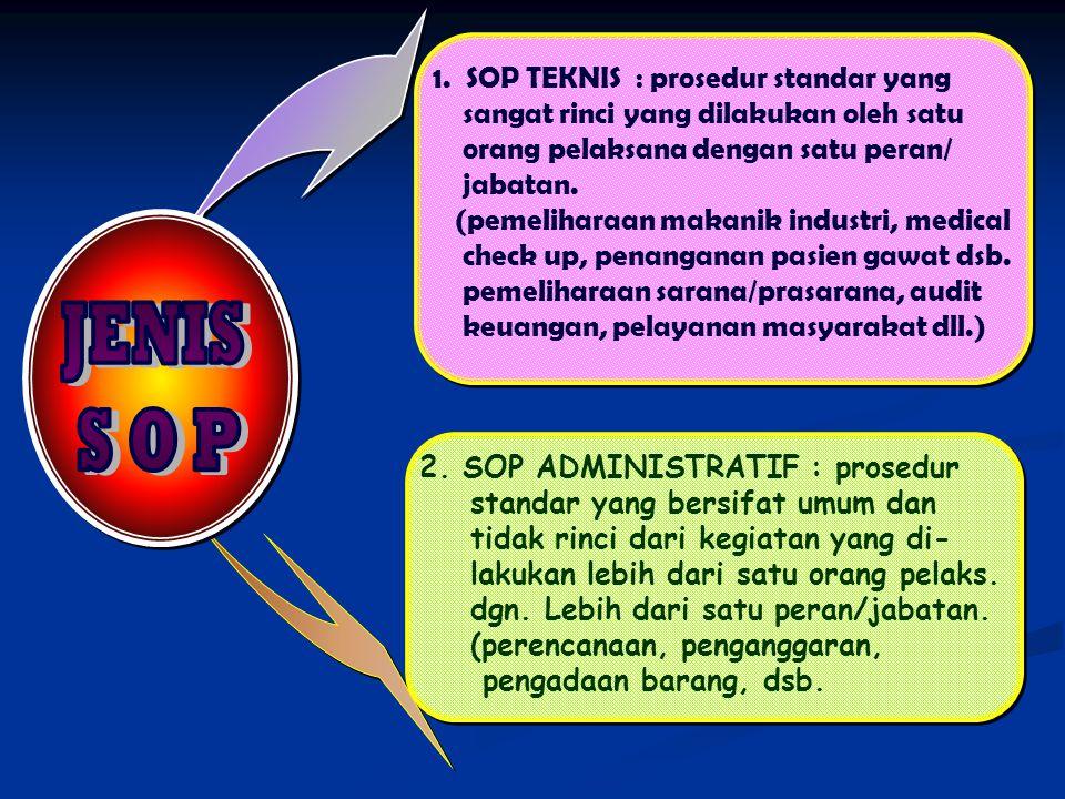 JENIS S O P 1. SOP TEKNIS : prosedur standar yang