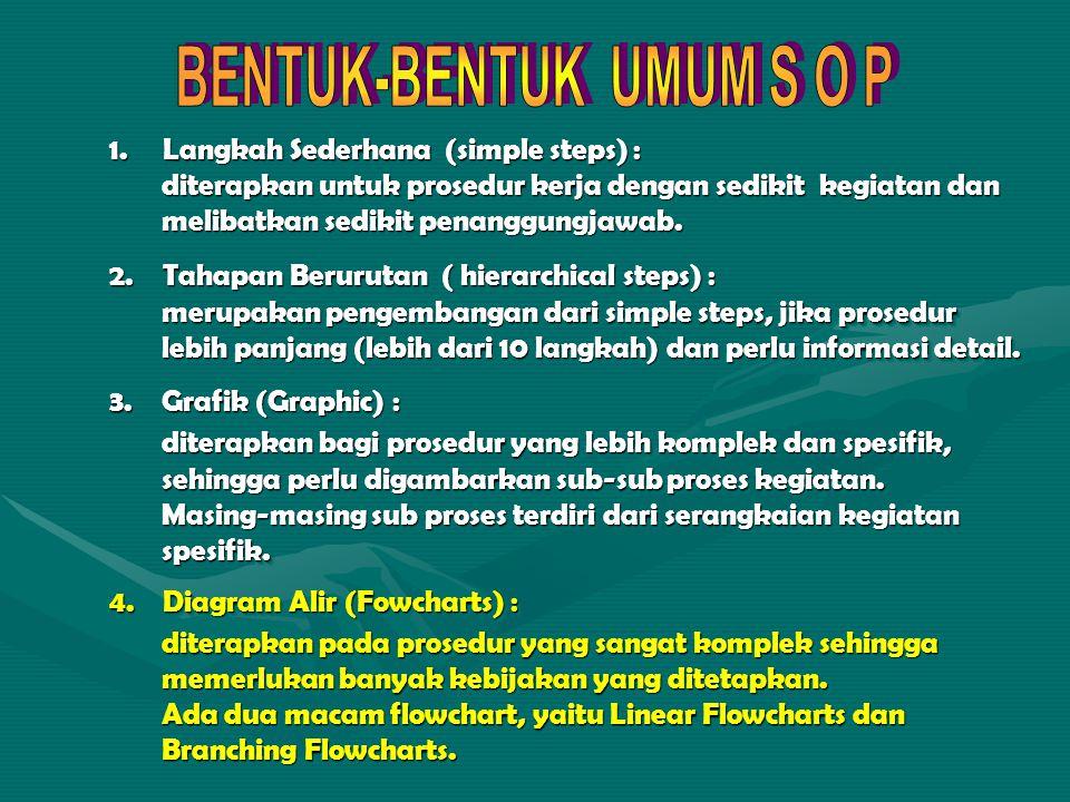 BENTUK-BENTUK UMUM S O P