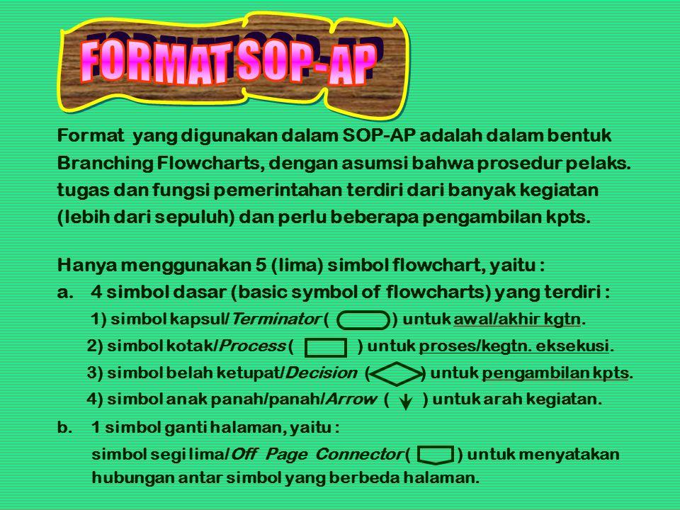 FORMAT SOP-AP Format yang digunakan dalam SOP-AP adalah dalam bentuk