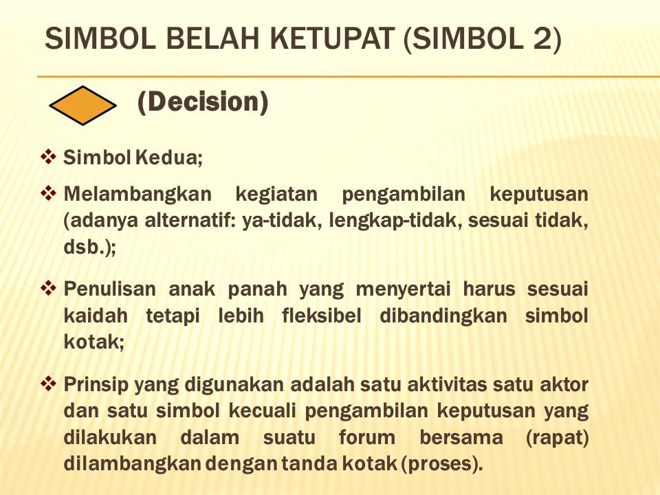 SIMBOL BELAH KETUPAT (SIMBOL 2)