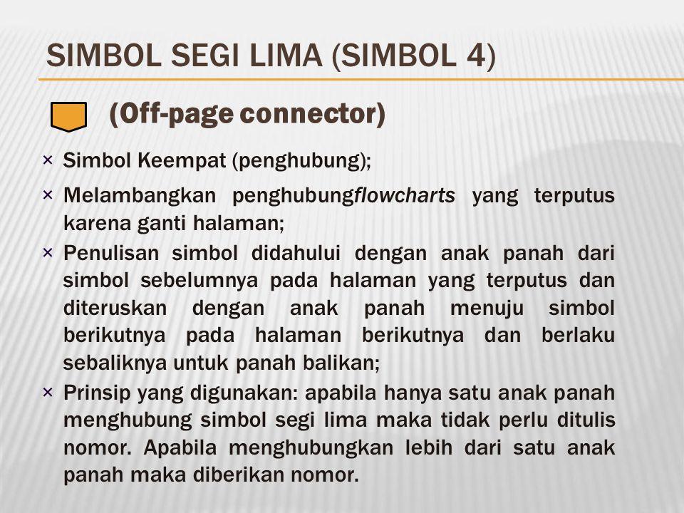 SIMBOL SEGI LIMA (SIMBOL 4)