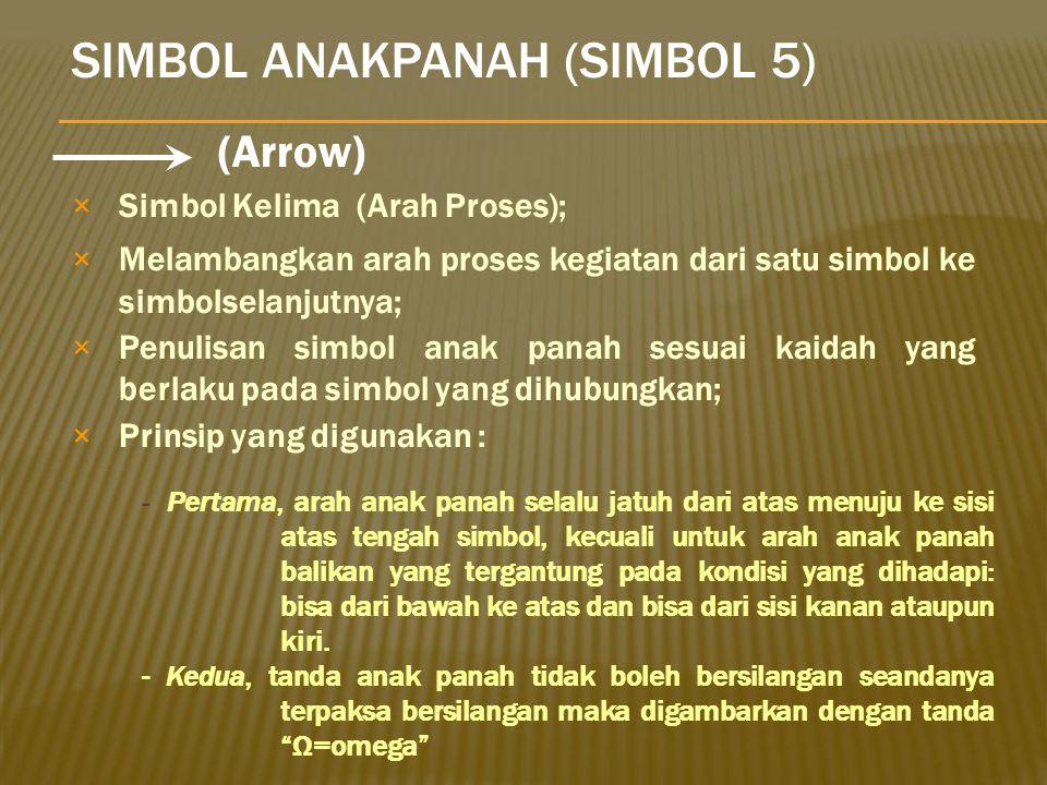 SIMBOL ANAKPANAH (SIMBOL 5)