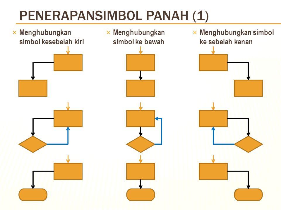 PENERAPANSIMBOL PANAH (1)