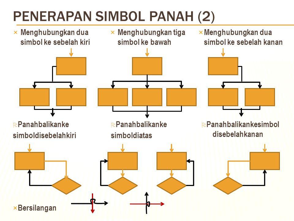 PENERAPAN SIMBOL PANAH (2)