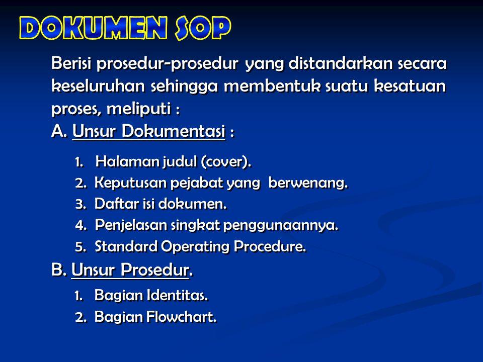 DOKUMEN SOP Berisi prosedur-prosedur yang distandarkan secara