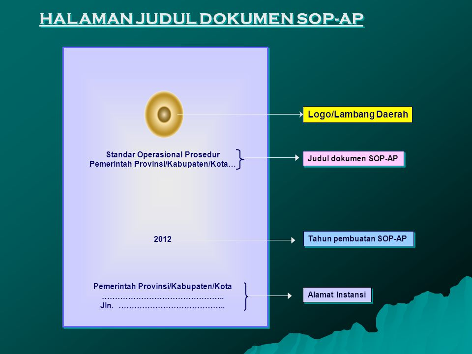HALAMAN JUDUL DOKUMEN SOP-AP
