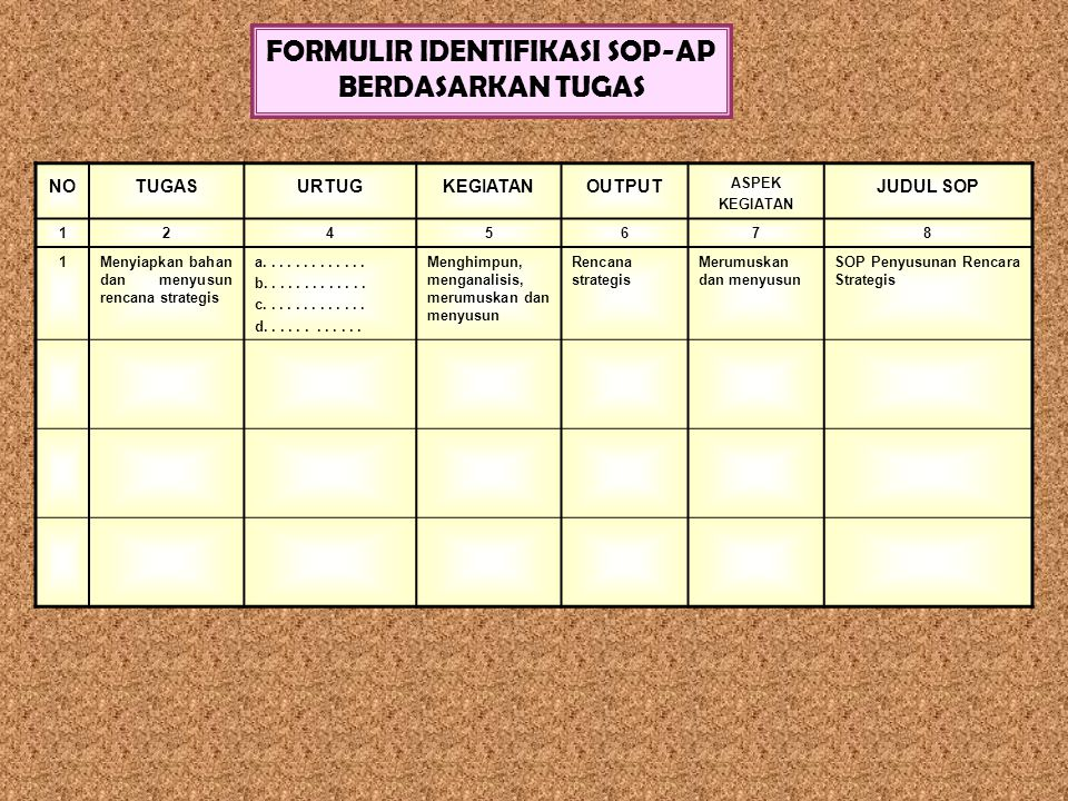 FORMULIR IDENTIFIKASI SOP-AP