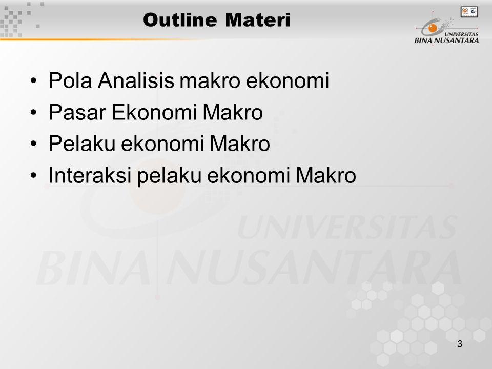 Pola Analisis makro ekonomi Pasar Ekonomi Makro Pelaku ekonomi Makro