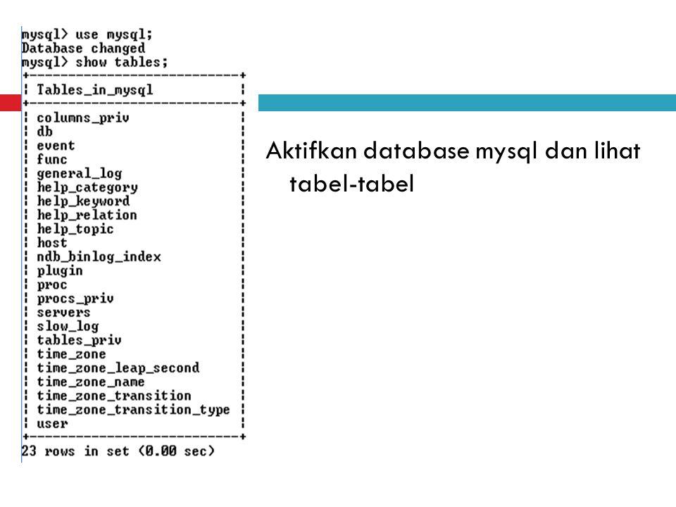 Aktifkan database mysql dan lihat tabel-tabel