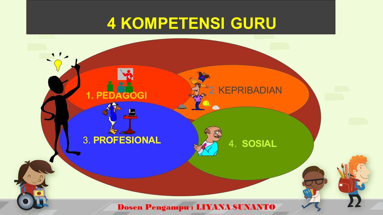4 KOMPETENSI GURU 1. PEDAGOGI 3. PROFESIONAL 2. KEPRIBADIAN