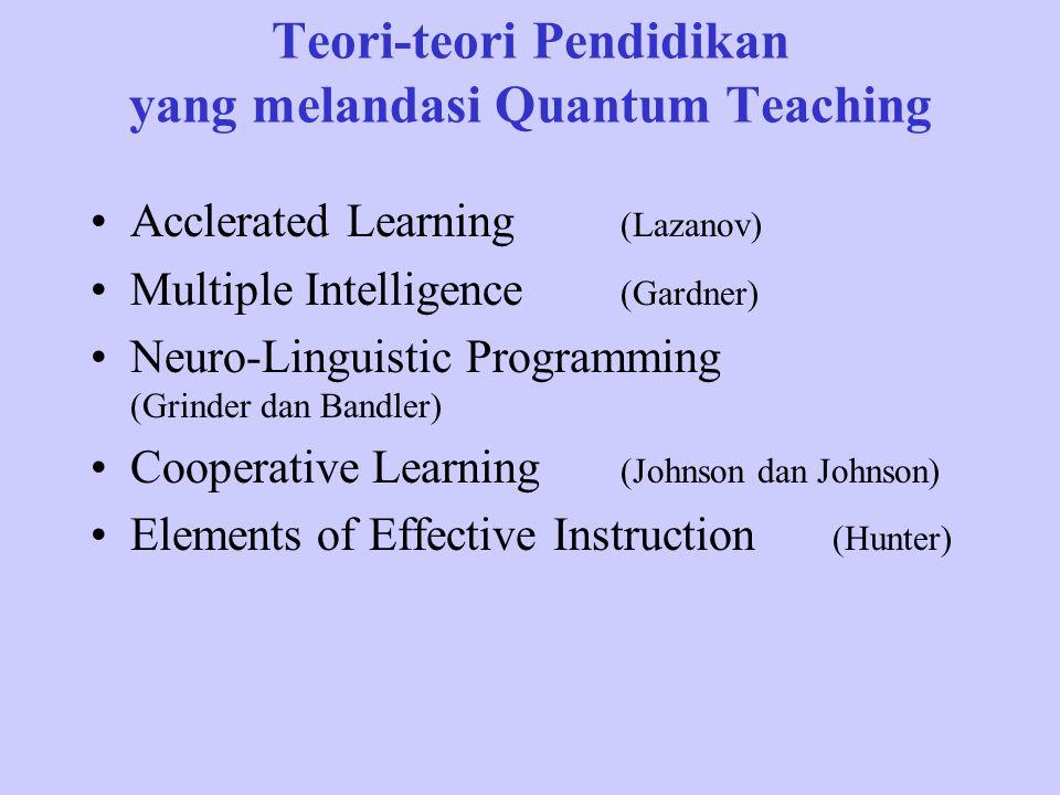 Teori-teori Pendidikan yang melandasi Quantum Teaching