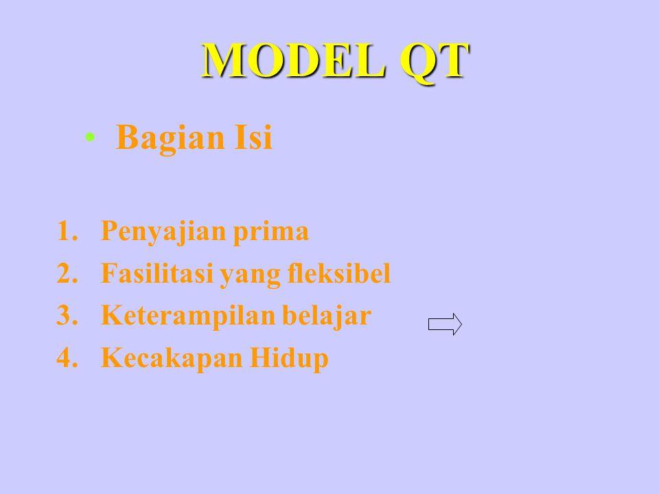 MODEL QT Bagian Isi Penyajian prima Fasilitasi yang fleksibel