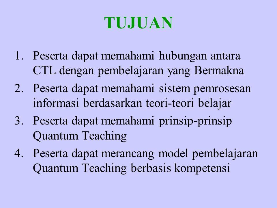 TUJUAN Peserta dapat memahami hubungan antara CTL dengan pembelajaran yang Bermakna.