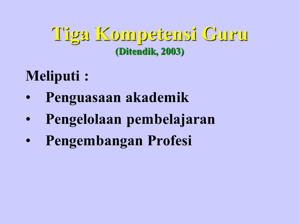 Tiga Kompetensi Guru (Ditendik, 2003)