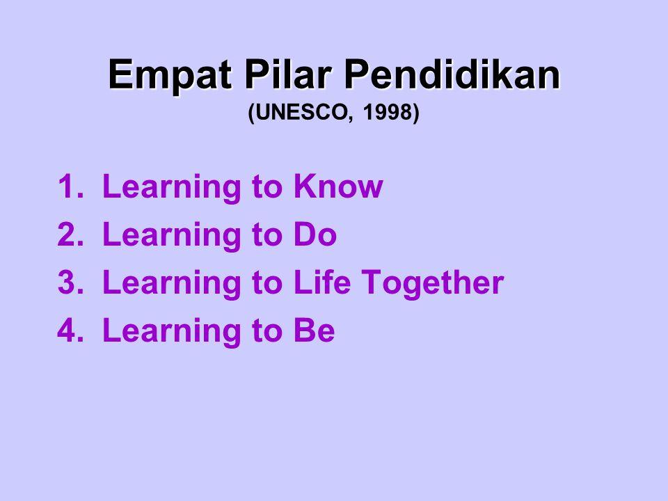 Empat Pilar Pendidikan (UNESCO, 1998)