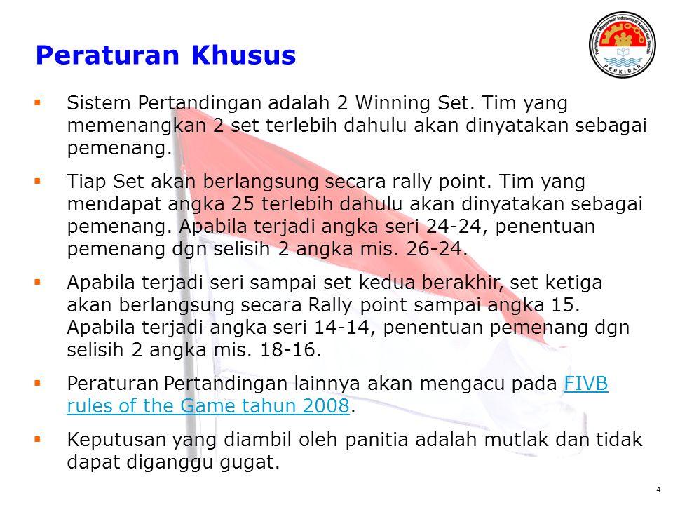 Peraturan Khusus Sistem Pertandingan adalah 2 Winning Set. Tim yang memenangkan 2 set terlebih dahulu akan dinyatakan sebagai pemenang.