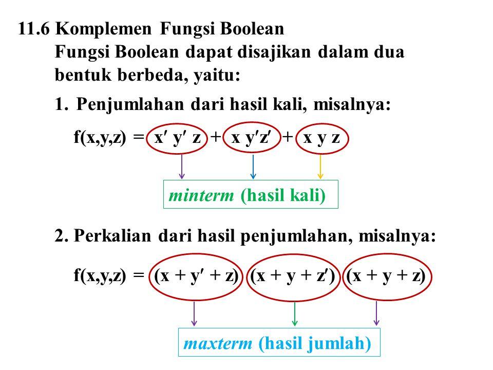 11.6 Komplemen Fungsi Boolean