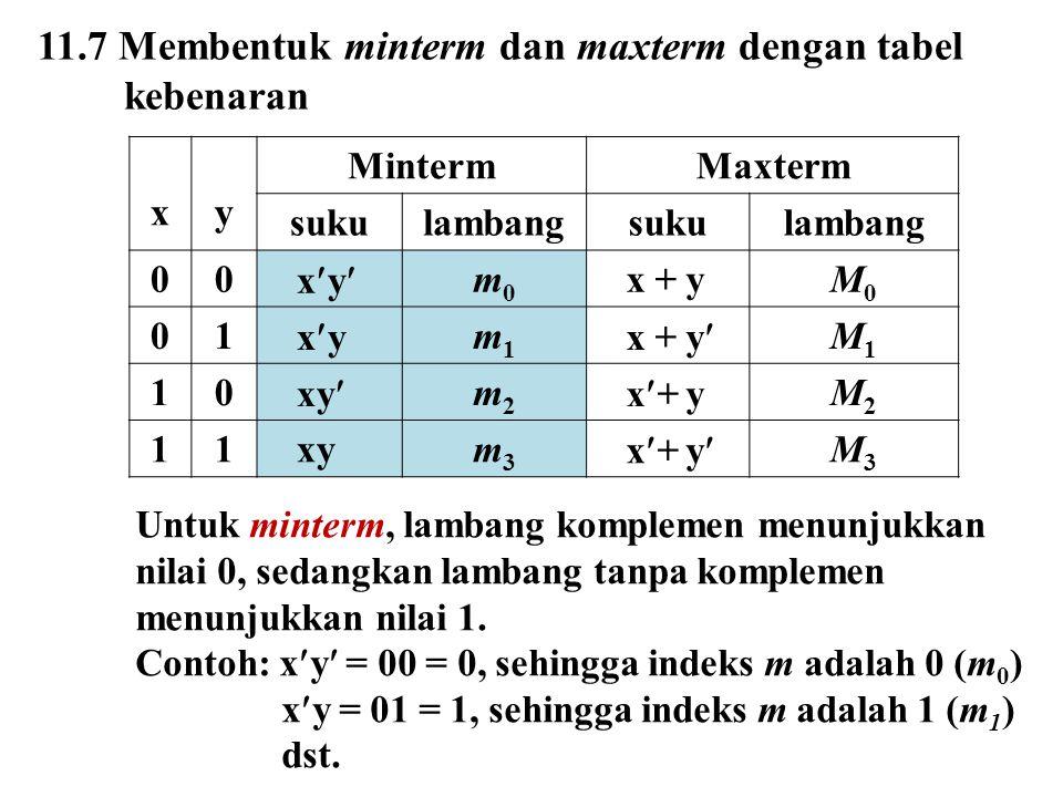 11.7 Membentuk minterm dan maxterm dengan tabel kebenaran