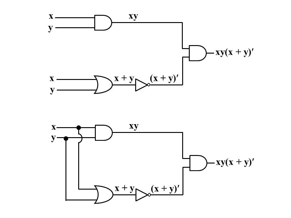 xy x y x + y (x + y) xy(x + y) xy x y x + y (x + y) xy(x + y)
