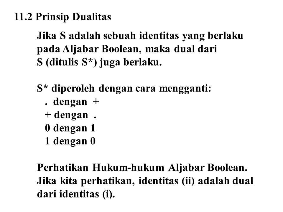 11.2 Prinsip Dualitas Jika S adalah sebuah identitas yang berlaku. pada Aljabar Boolean, maka dual dari.