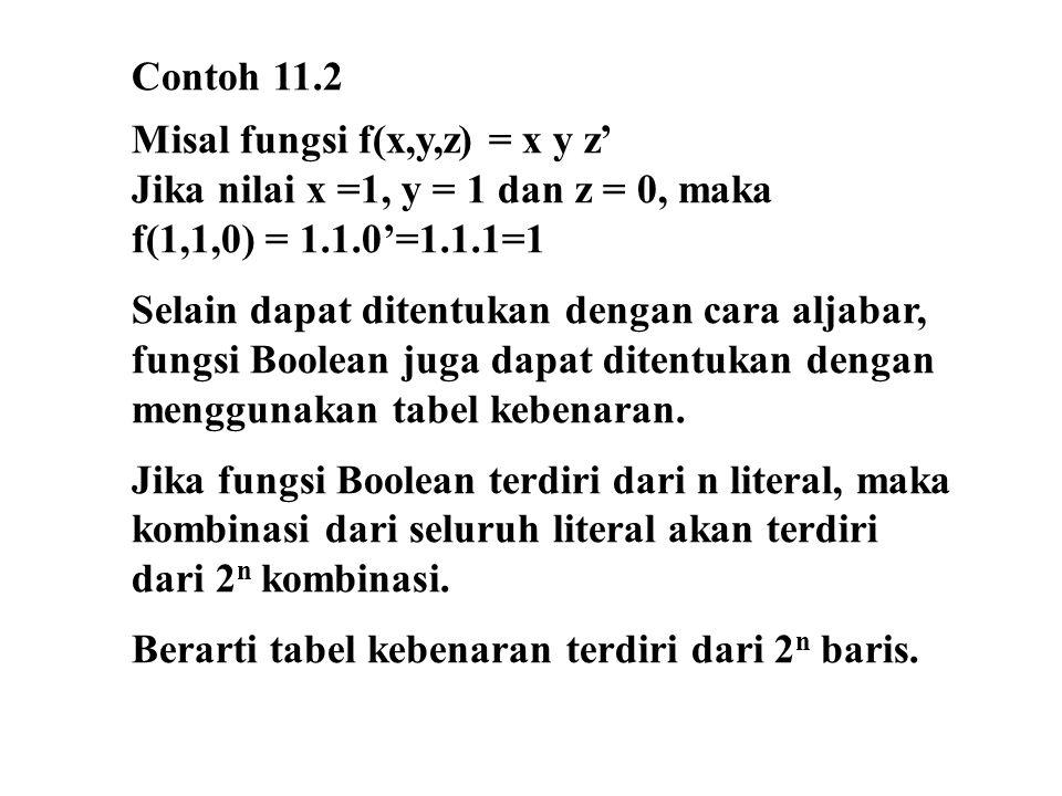 Contoh 11.2 Misal fungsi f(x,y,z) = x y z' Jika nilai x =1, y = 1 dan z = 0, maka. f(1,1,0) = 1.1.0'=1.1.1=1.