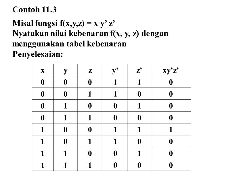 Misal fungsi f(x,y,z) = x y' z'