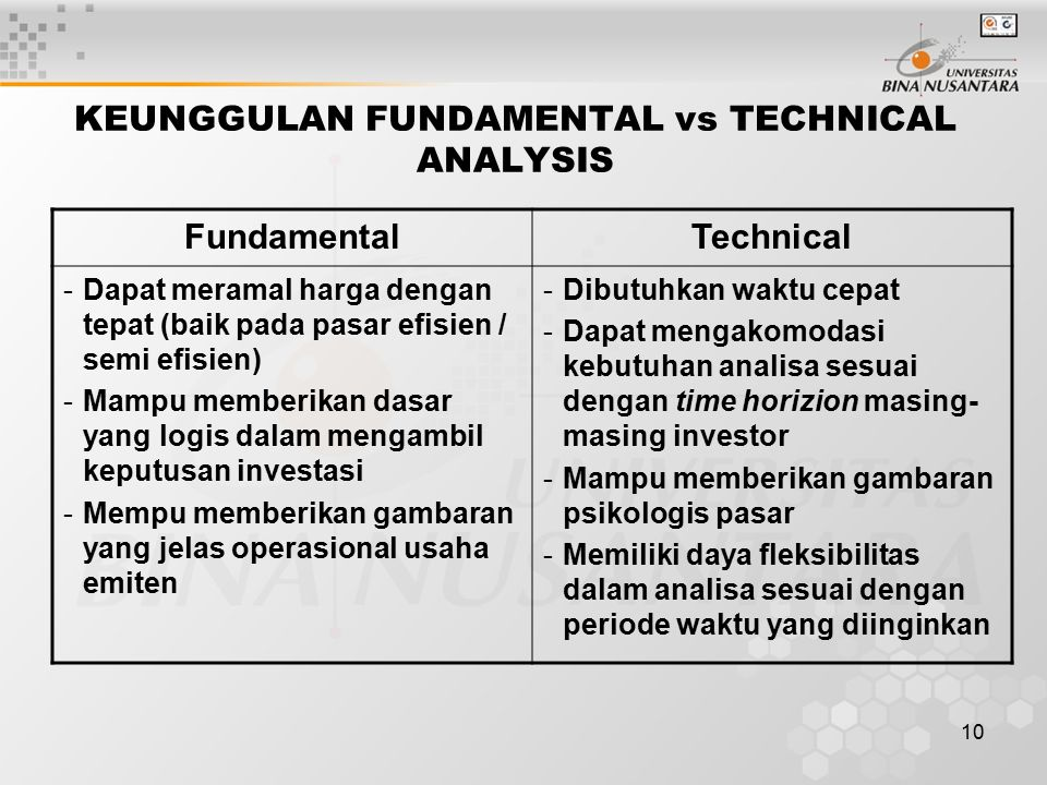 KEUNGGULAN FUNDAMENTAL vs TECHNICAL ANALYSIS
