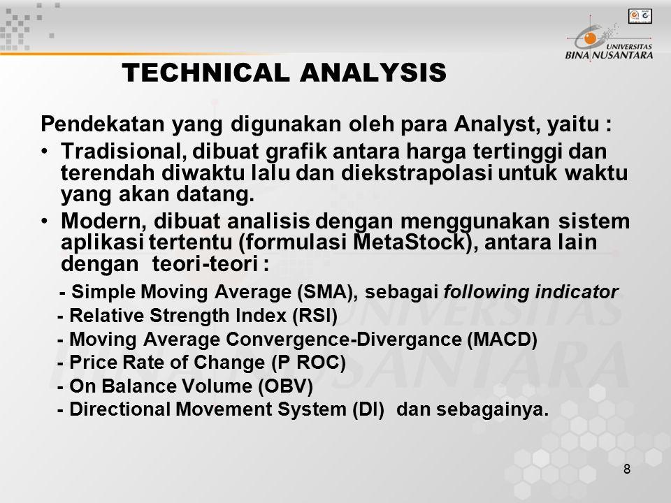 TECHNICAL ANALYSIS Pendekatan yang digunakan oleh para Analyst, yaitu :