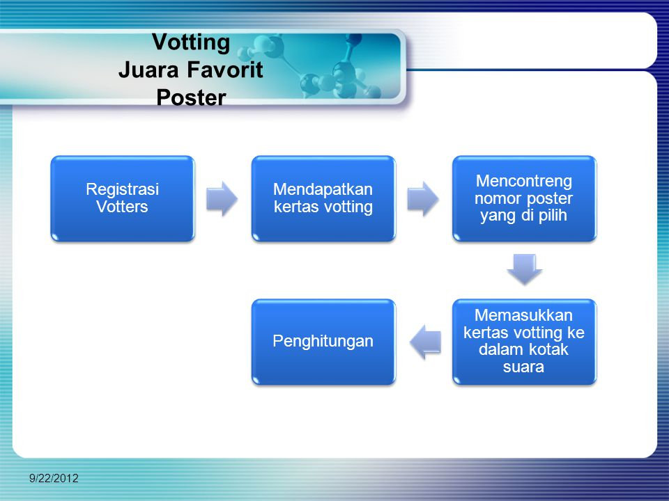 Votting Juara Favorit Poster