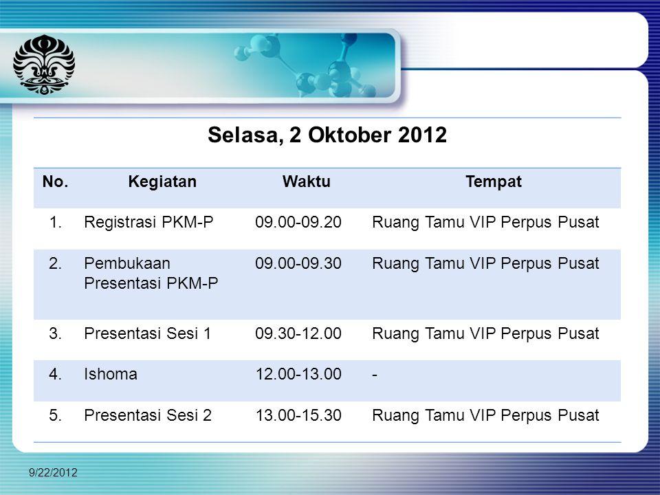 Selasa, 2 Oktober 2012 No. Kegiatan Waktu Tempat 1. Registrasi PKM-P