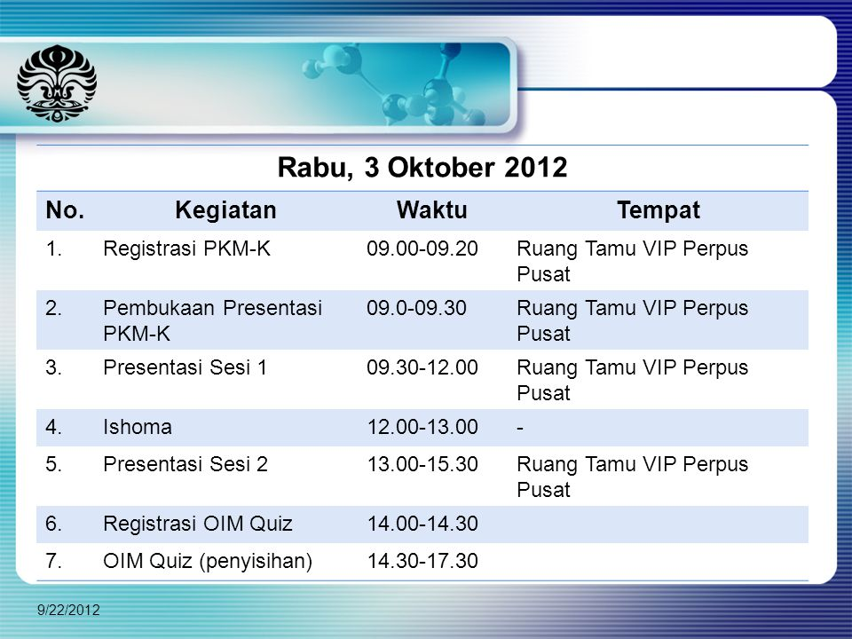Rabu, 3 Oktober 2012 No. Kegiatan Waktu Tempat 1. Registrasi PKM-K
