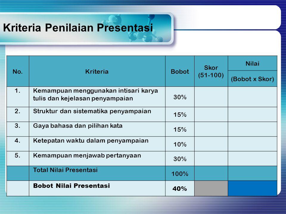 Kriteria Penilaian Presentasi