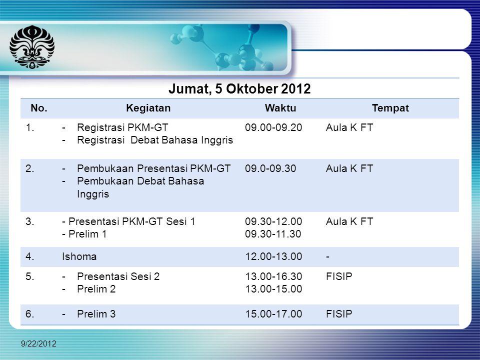 Jumat, 5 Oktober 2012 No. Kegiatan Waktu Tempat 1. Registrasi PKM-GT