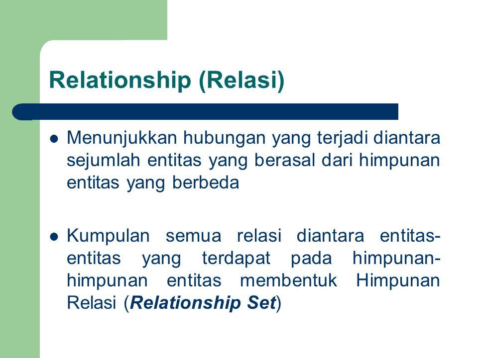 Relationship (Relasi)