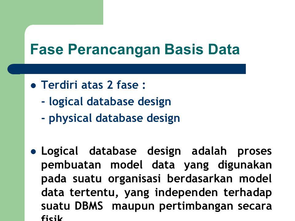 Fase Perancangan Basis Data