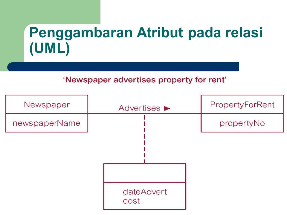 Penggambaran Atribut pada relasi (UML)