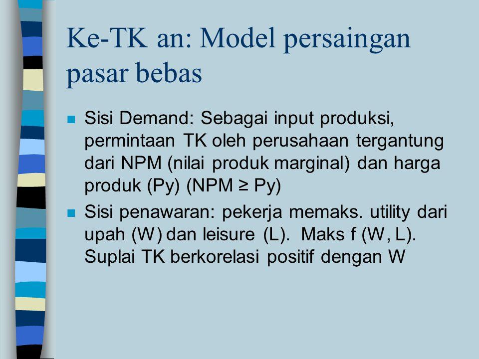 Ke-TK an: Model persaingan pasar bebas