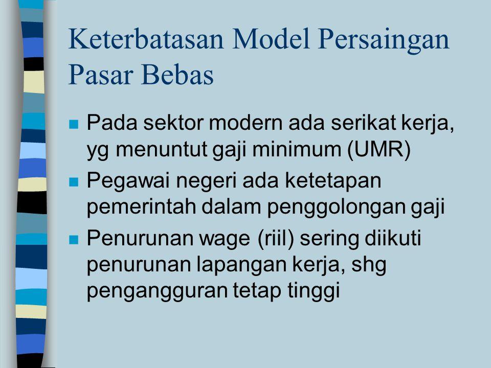 Keterbatasan Model Persaingan Pasar Bebas