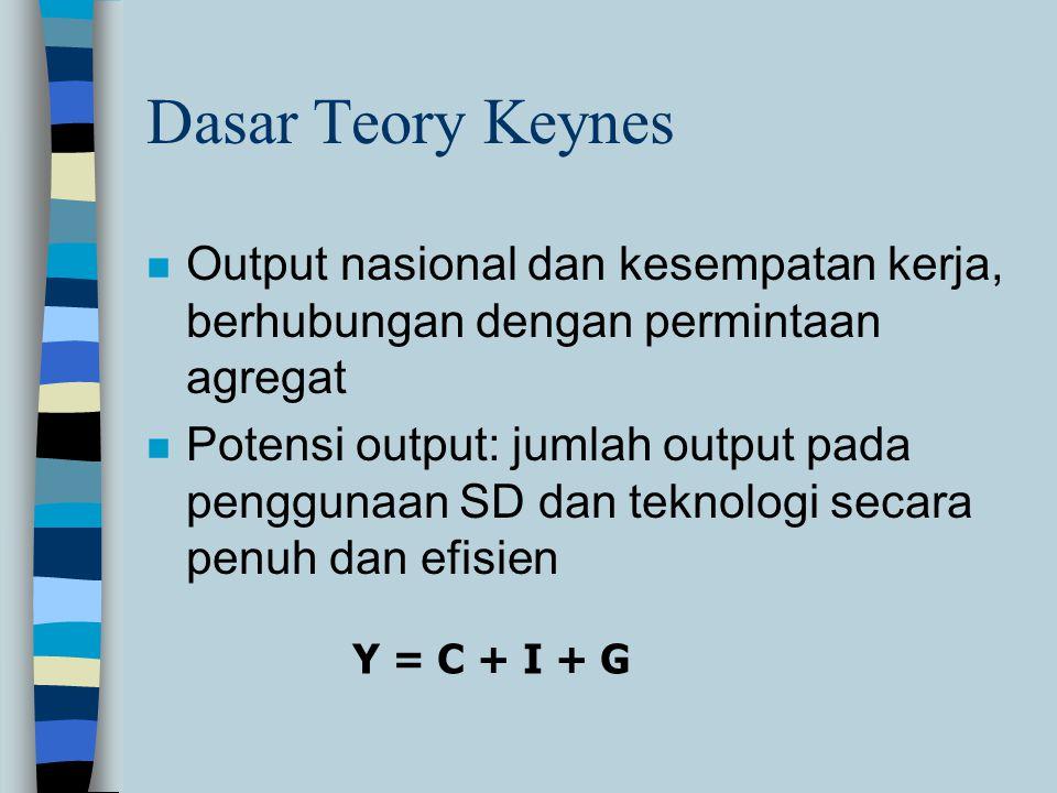 Dasar Teory Keynes Output nasional dan kesempatan kerja, berhubungan dengan permintaan agregat.