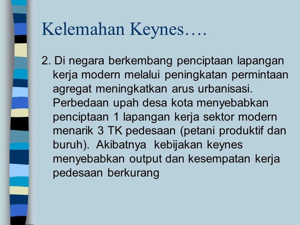 Kelemahan Keynes….