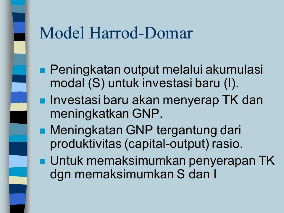 Model Harrod-Domar Peningkatan output melalui akumulasi modal (S) untuk investasi baru (I). Investasi baru akan menyerap TK dan meningkatkan GNP.